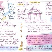 """Scribbing Forum culture scientifique, Novembre 2016. - par <a href=""""http://www.fgcp.net/Anne Bernardi"""">Anne  Bernardi</a>"""