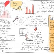 "Scribbing lors des talks TEDx Clermont-ferrand 2016. - par <a href=""http://www.fgcp.net/Anne Bernardi"">Anne  Bernardi</a>"