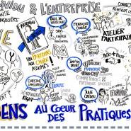 """Synthèse visuelle des échanges lors d'une soirée table ronde (2heures) - par <a href=""""http://www.fgcp.net/Frederic Debailleul"""">Frédéric  Debailleul</a>"""