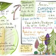 """Scribbing en live pour le Conservatoire des Espaces Naturels. 2017 - par <a href=""""http://www.fgcp.net/Anne Bernardi"""">Anne  Bernardi</a>"""