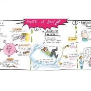 """Fresque de restitution de l'Atelier """"Monte le Son"""" lors des rencontres """"Sciences et citoyens"""" du CNRS de Vaulx-en-Velin. 2018 - par <a href=""""http://www.fgcp.net/Anne Bernardi"""">Anne  Bernardi</a>"""