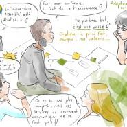 "Scribing en live, ateliers de co-construction et Retex CPAM/ Human Booster. 2019 - par <a href=""http://www.fgcp.net/Anne Bernardi"">Anne  Bernardi</a>"
