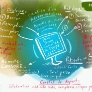 """Scribing en live, Journée de rencontre Patients-Recherche organisée par l'INSERM Lyon. 2019 - par <a href=""""http://www.fgcp.net/Anne Bernardi"""">Anne  Bernardi</a>"""